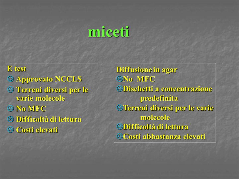 miceti E test Approvato NCCLS Approvato NCCLS  Terreni diversi per le varie molecole  No MFC  Difficoltà di lettura  Costi elevati Diffusione in a
