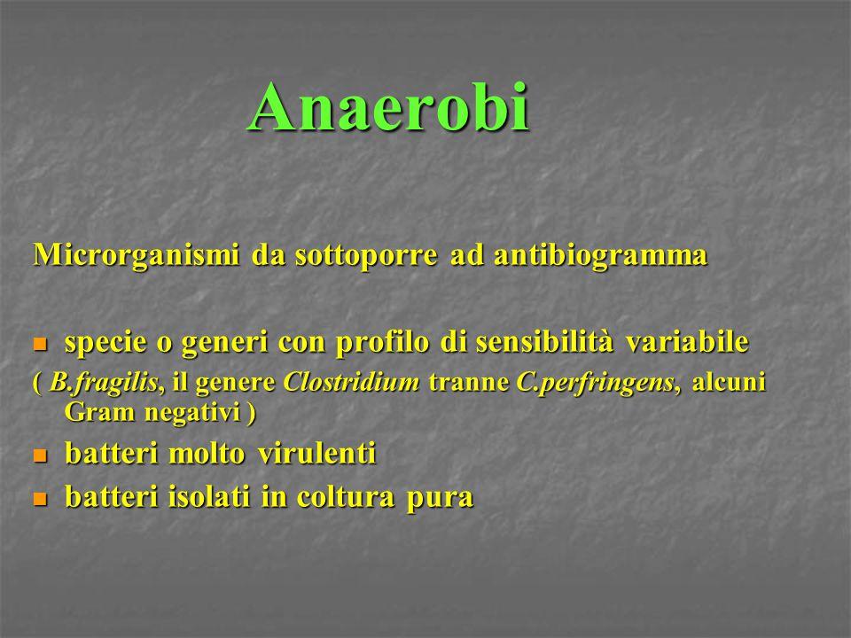 Anaerobi Microrganismi da sottoporre ad antibiogramma specie o generi con profilo di sensibilità variabile specie o generi con profilo di sensibilità