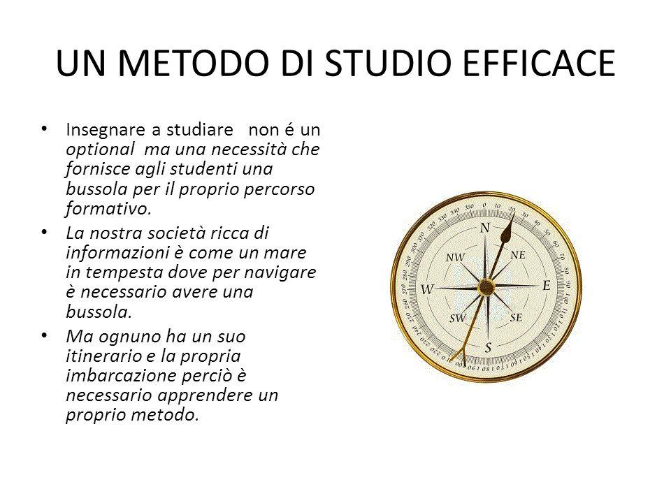 UN METODO DI STUDIO EFFICACE Insegnare a studiare non é un optional ma una necessità che fornisce agli studenti una bussola per il proprio percorso fo