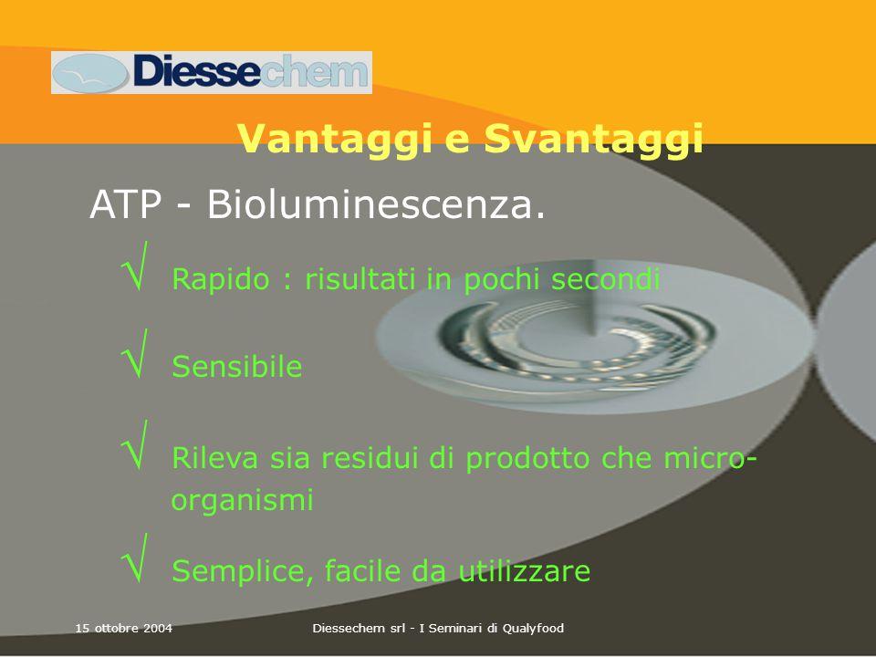 15 ottobre 2004Diessechem srl - I Seminari di Qualyfood ATP - Bioluminescenza.  Rapido : risultati in pochi secondi  Sensibile  Rileva sia residui