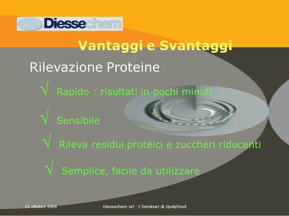 15 ottobre 2004Diessechem srl - I Seminari di Qualyfood Vantaggi e Svantaggi Rilevazione Proteine  Rapido : risultati in pochi minuti  Sensibile  R
