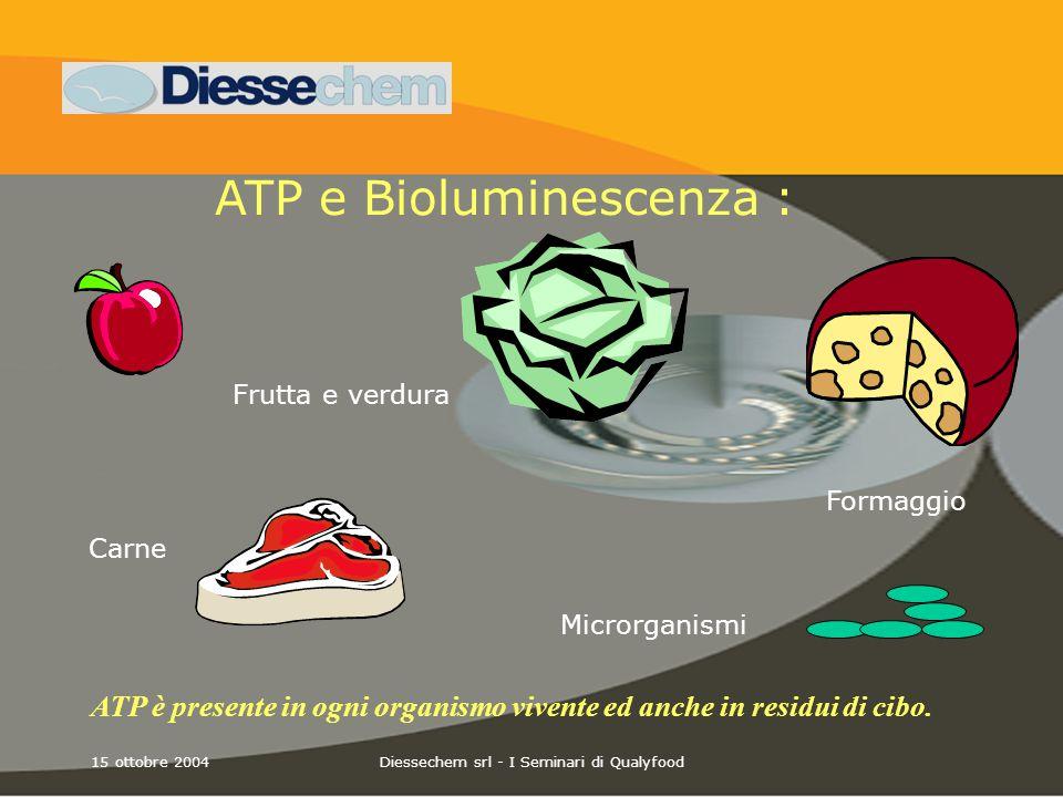 15 ottobre 2004Diessechem srl - I Seminari di Qualyfood ATP è presente in ogni organismo vivente ed anche in residui di cibo. ATP e Bioluminescenza :