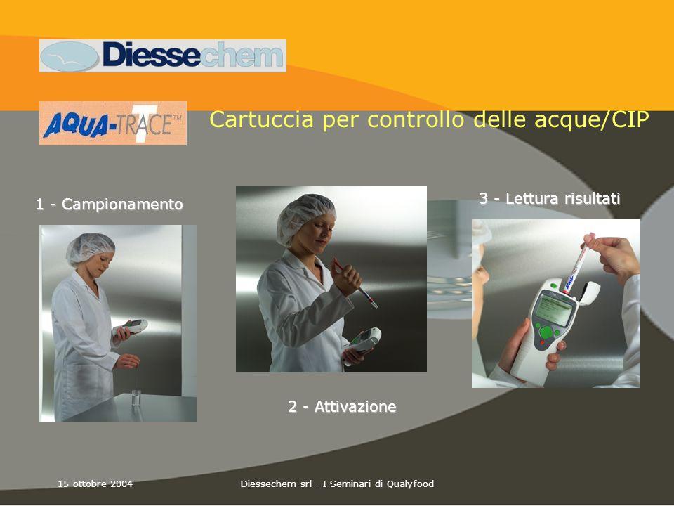 15 ottobre 2004Diessechem srl - I Seminari di Qualyfood 1 - Campionamento 2 - Attivazione 3 - Lettura risultati Cartuccia per controllo delle acque/CI