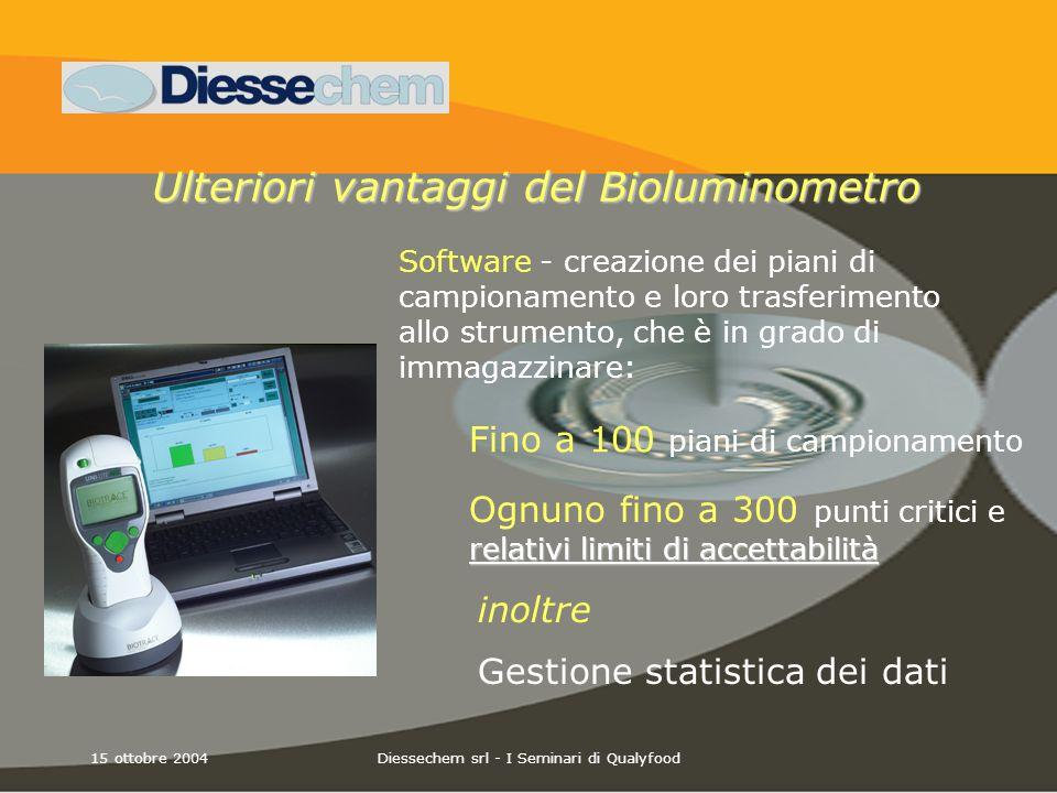15 ottobre 2004Diessechem srl - I Seminari di Qualyfood Software - creazione dei piani di campionamento e loro trasferimento allo strumento, che è in