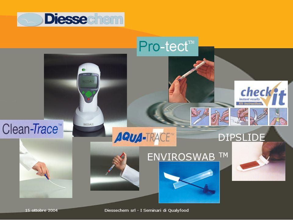 15 ottobre 2004Diessechem srl - I Seminari di Qualyfood Prodotti per il monitoraggio dell' igiene attraverso l'approccio integrato.
