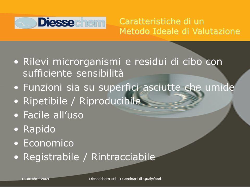 15 ottobre 2004Diessechem srl - I Seminari di Qualyfood Rilevi microrganismi e residui di cibo con sufficiente sensibilità Funzioni sia su superfici a