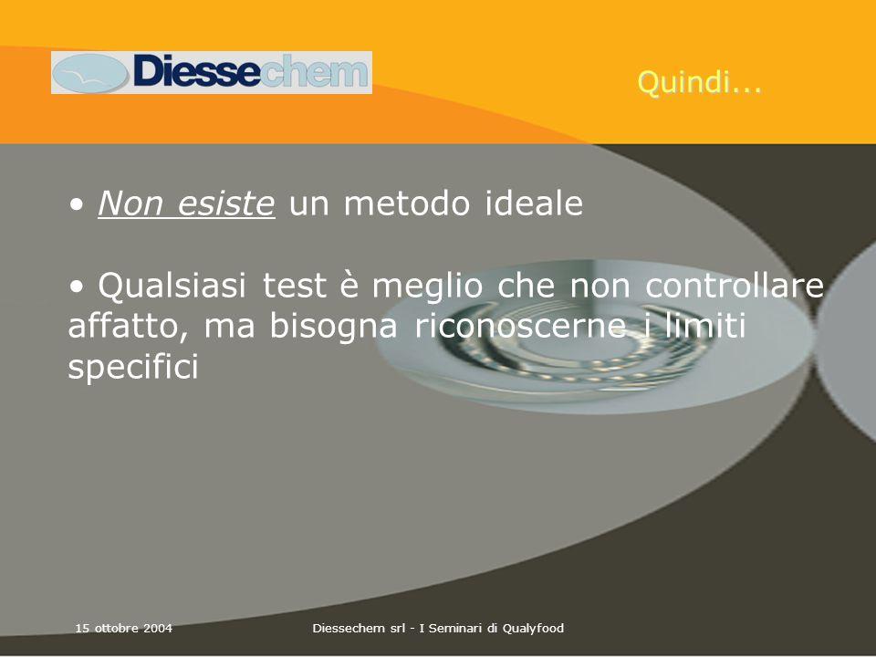 15 ottobre 2004Diessechem srl - I Seminari di Qualyfood 1 - Campionamento 2 - Attivazione 3 - Lettura risultati Tampone per controllo delle superfici