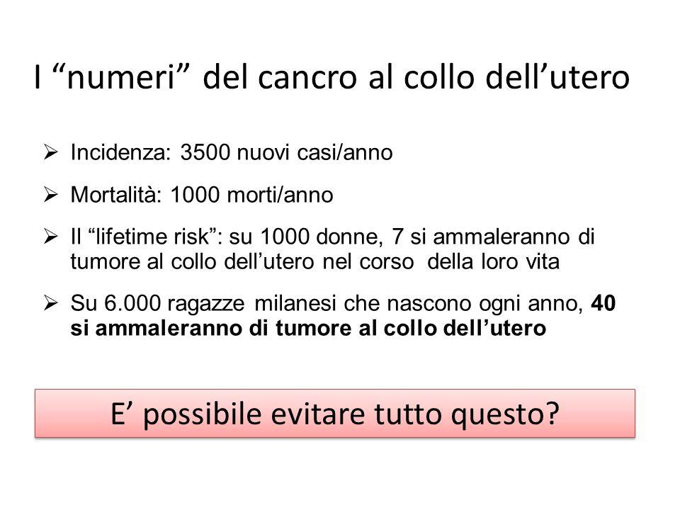 """I """"numeri"""" del cancro al collo dell'utero  Incidenza: 3500 nuovi casi/anno  Mortalità: 1000 morti/anno  Il """"lifetime risk"""": su 1000 donne, 7 si amm"""