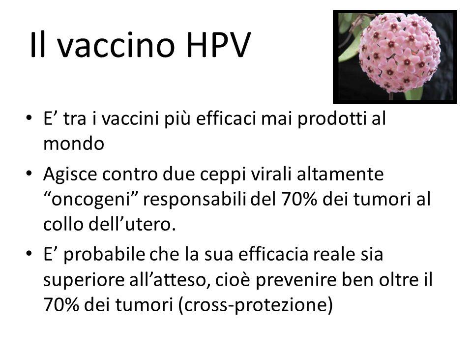 """Il vaccino HPV E' tra i vaccini più efficaci mai prodotti al mondo Agisce contro due ceppi virali altamente """"oncogeni"""" responsabili del 70% dei tumori"""