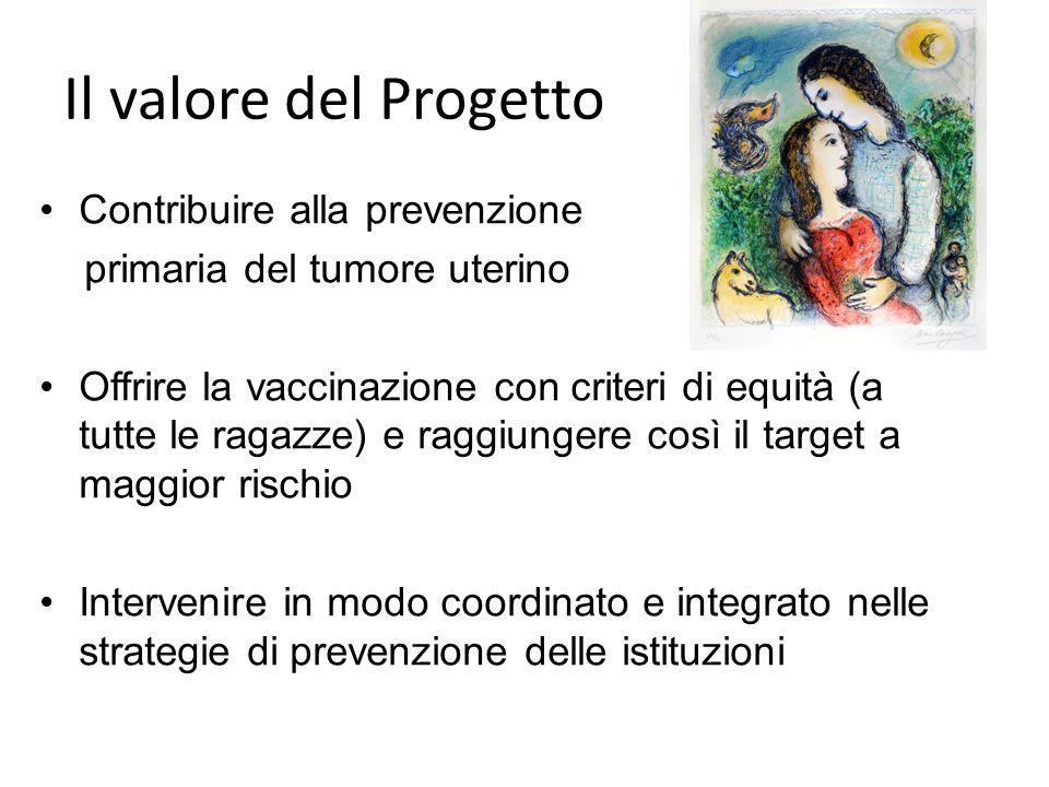 Il valore del Progetto Contribuire alla prevenzione primaria del tumore uterino Offrire la vaccinazione con criteri di equità (a tutte le ragazze) e r