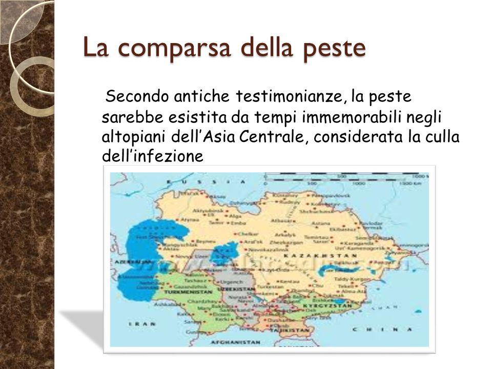 La comparsa della peste Secondo antiche testimonianze, la peste sarebbe esistita da tempi immemorabili negli altopiani dell'Asia Centrale, considerata la culla dell'infezione