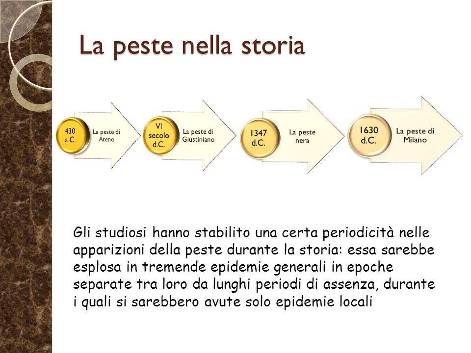 La peste nella storia Gli studiosi hanno stabilito una certa periodicità nelle apparizioni della peste durante la storia: essa sarebbe esplosa in trem