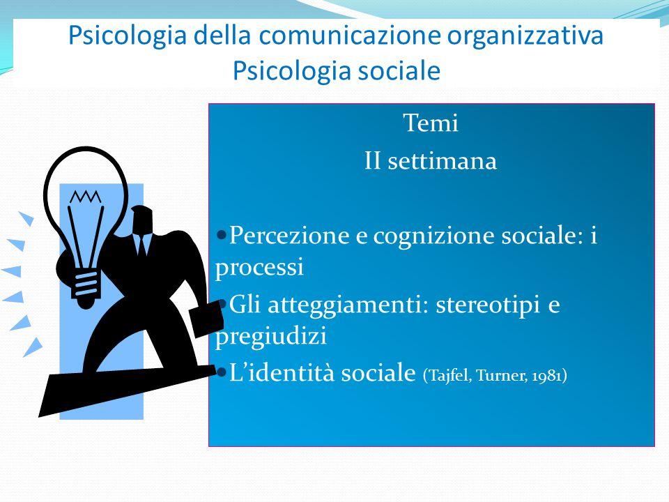 Psicologia della comunicazione organizzativa Psicologia sociale Temi II settimana Percezione e cognizione sociale: i processi Gli atteggiamenti: stereotipi e pregiudizi L'identità sociale (Tajfel, Turner, 1981)