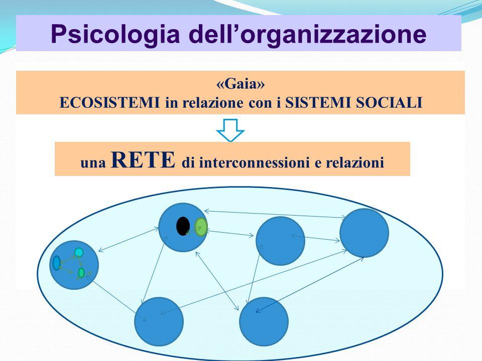 Psicologia dell'organizzazione «Gaia» ECOSISTEMI in relazione con i SISTEMI SOCIALI una RETE di interconnessioni e relazioni