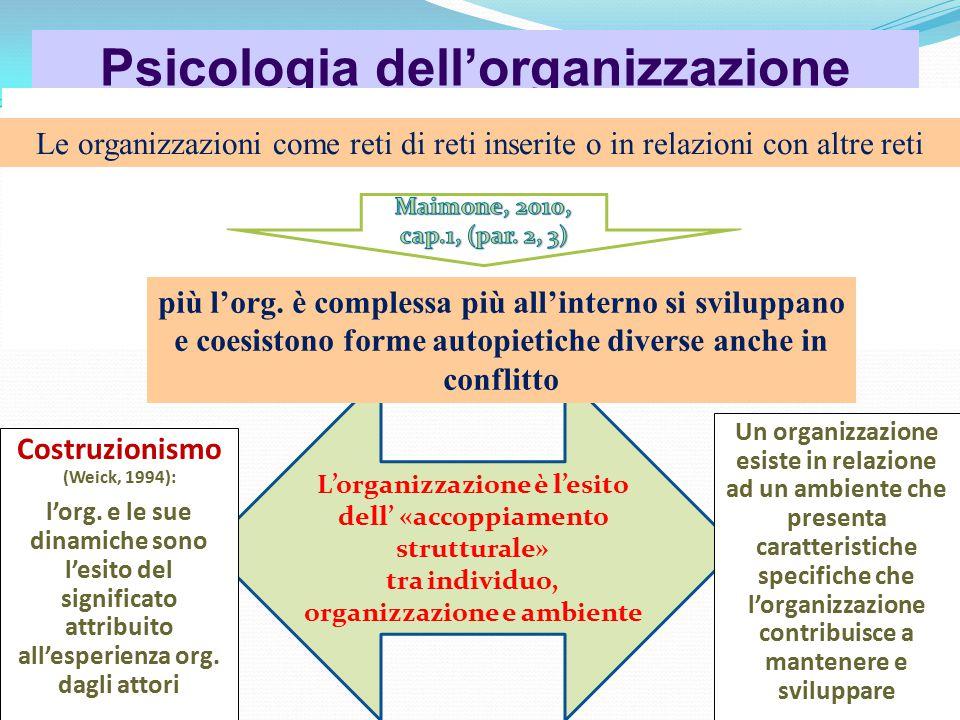 L'organizzazione è l'esito dell' «accoppiamento strutturale» tra individuo, organizzazione e ambiente Psicologia dell'organizzazione Le organizzazioni come reti di reti inserite o in relazioni con altre reti più l'org.