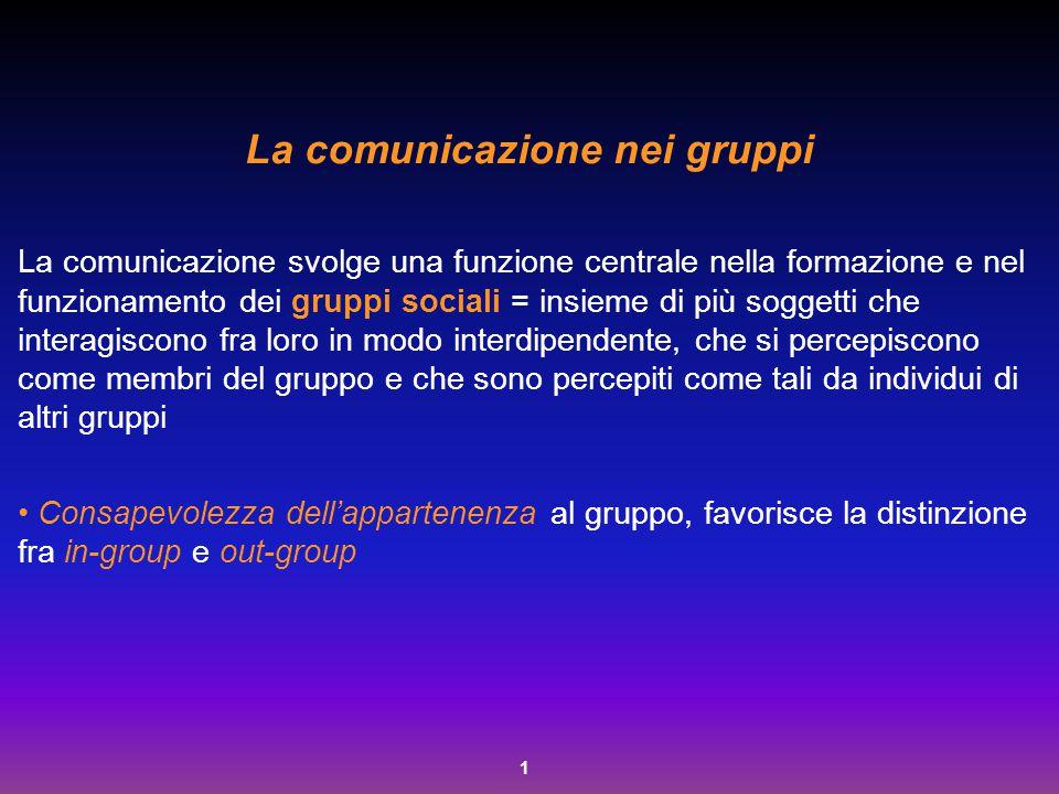 1 La comunicazione nei gruppi La comunicazione svolge una funzione centrale nella formazione e nel funzionamento dei gruppi sociali = insieme di più s