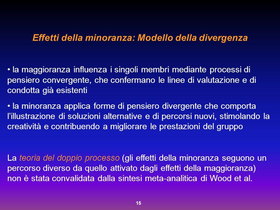 15 Effetti della minoranza: Modello della divergenza la maggioranza influenza i singoli membri mediante processi di pensiero convergente, che conferma