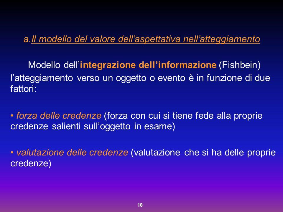 18 a.Il modello del valore dell'aspettativa nell'atteggiamento Modello dell'integrazione dell'informazione (Fishbein) l'atteggiamento verso un oggetto