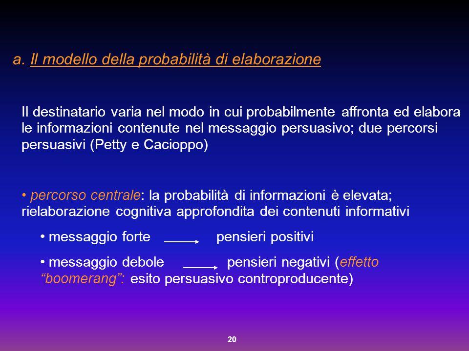20 a. Il modello della probabilità di elaborazione Il destinatario varia nel modo in cui probabilmente affronta ed elabora le informazioni contenute n