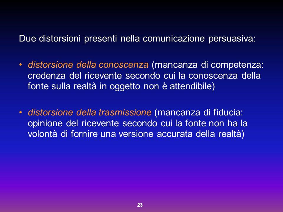 23 Due distorsioni presenti nella comunicazione persuasiva: distorsione della conoscenza (mancanza di competenza: credenza del ricevente secondo cui l