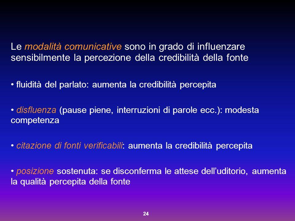 24 Le modalità comunicative sono in grado di influenzare sensibilmente la percezione della credibilità della fonte fluidità del parlato: aumenta la cr