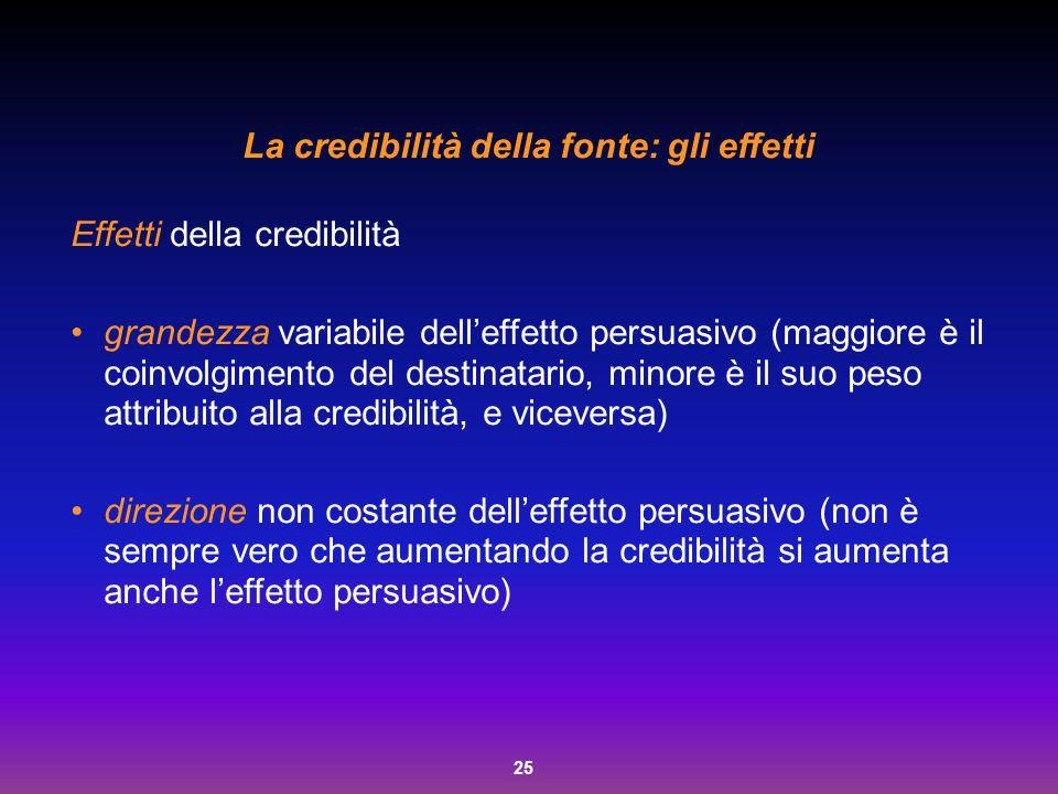 25 La credibilità della fonte: gli effetti Effetti della credibilità grandezza variabile dell'effetto persuasivo (maggiore è il coinvolgimento del des