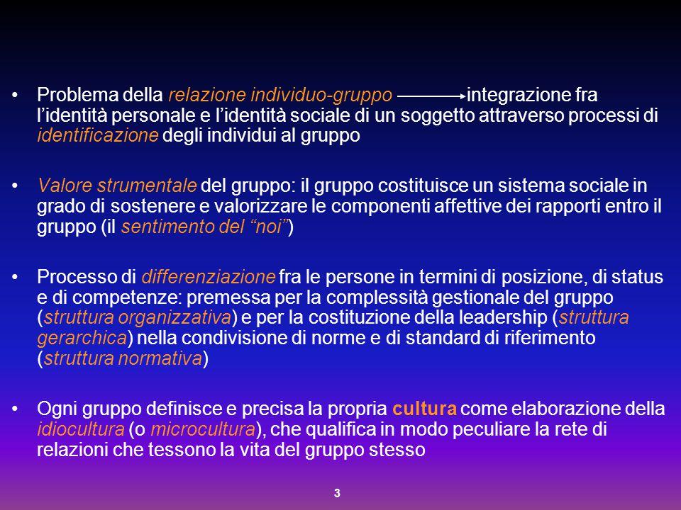 3 Problema della relazione individuo-gruppo integrazione fra l'identità personale e l'identità sociale di un soggetto attraverso processi di identific