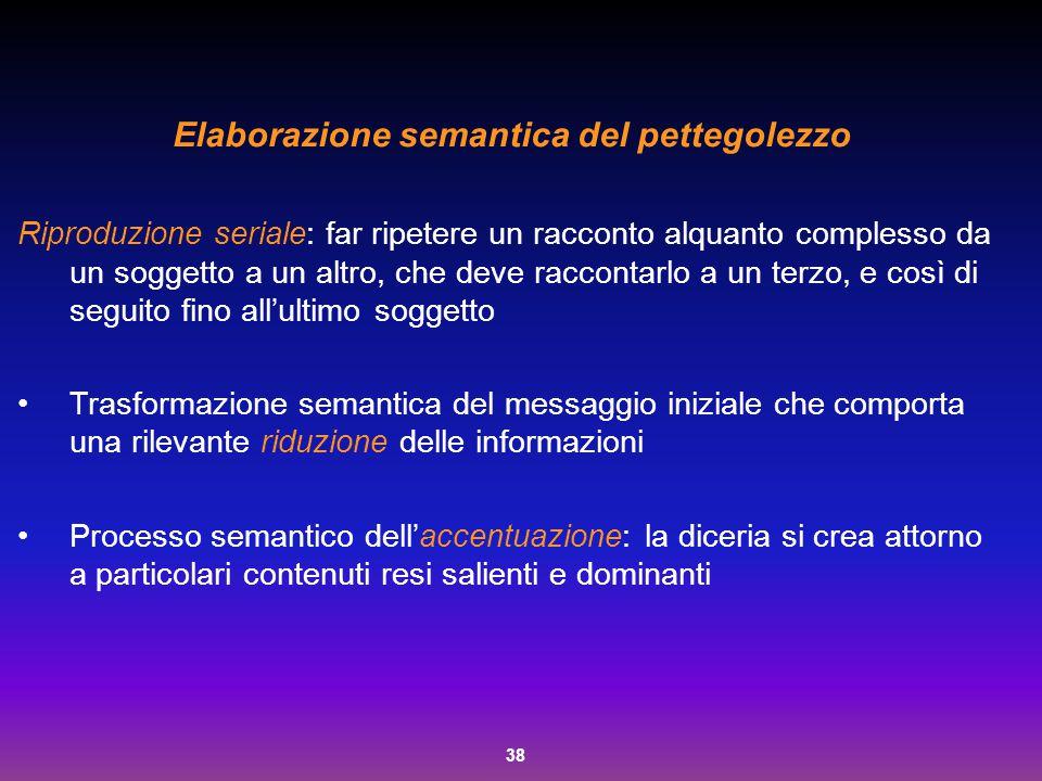 38 Elaborazione semantica del pettegolezzo Riproduzione seriale: far ripetere un racconto alquanto complesso da un soggetto a un altro, che deve racco