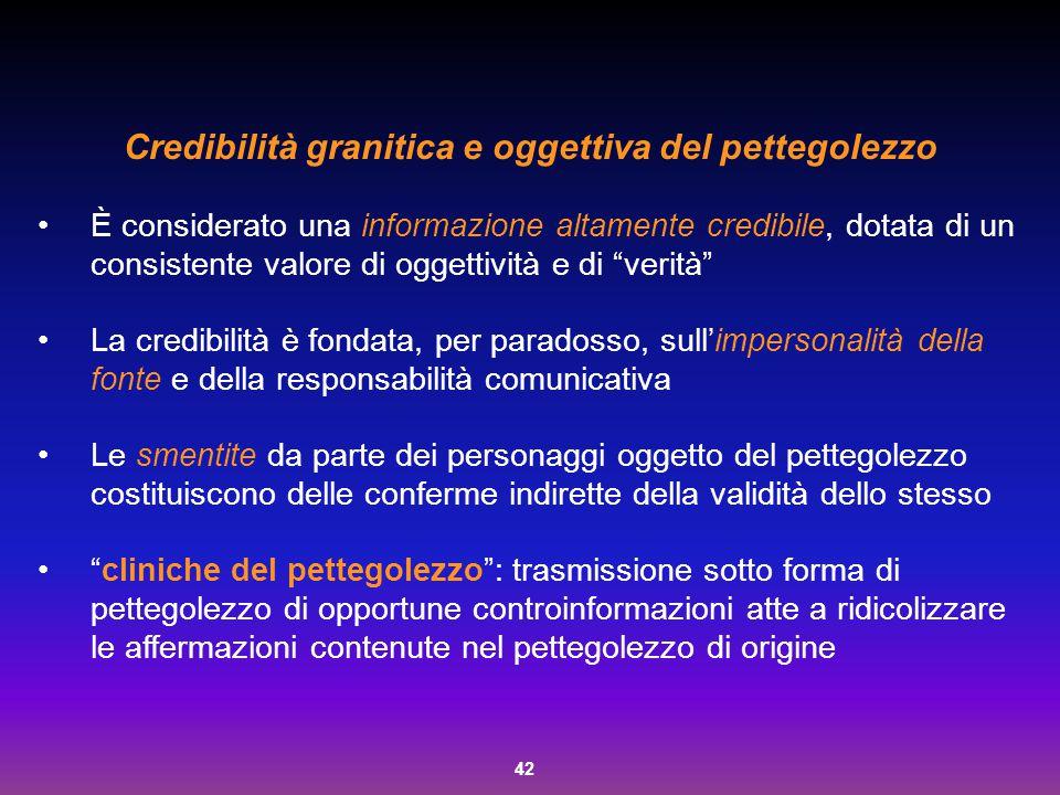 42 Credibilità granitica e oggettiva del pettegolezzo È considerato una informazione altamente credibile, dotata di un consistente valore di oggettivi