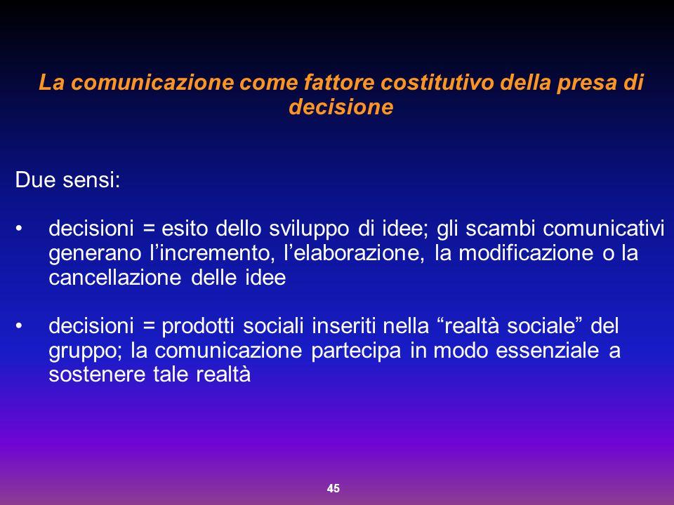 45 La comunicazione come fattore costitutivo della presa di decisione Due sensi: decisioni = esito dello sviluppo di idee; gli scambi comunicativi gen