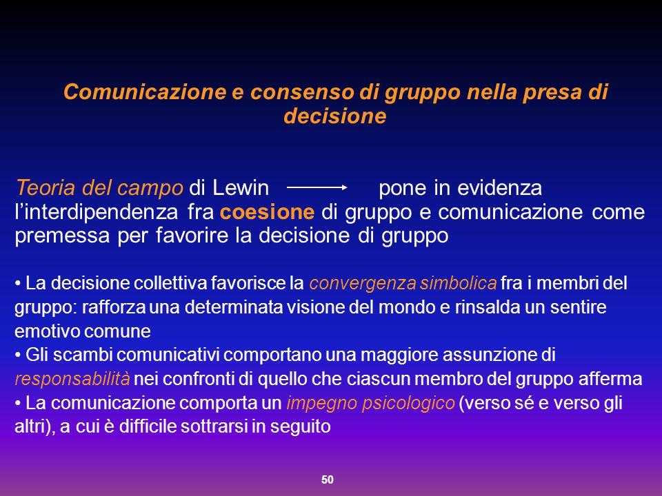 50 Comunicazione e consenso di gruppo nella presa di decisione Teoria del campo di Lewinpone in evidenza l'interdipendenza fra coesione di gruppo e co