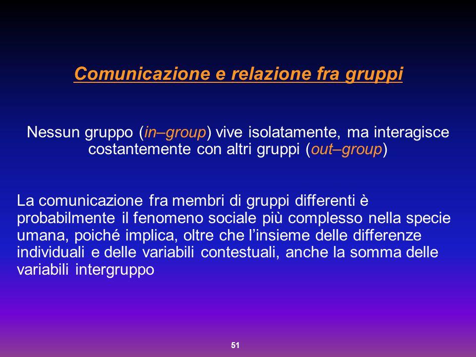 51 Comunicazione e relazione fra gruppi Nessun gruppo (in–group) vive isolatamente, ma interagisce costantemente con altri gruppi (out–group) La comun