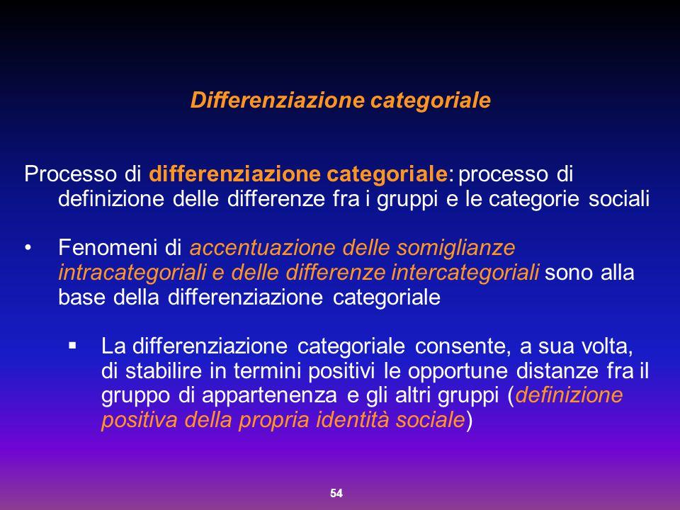 54 Differenziazione categoriale Processo di differenziazione categoriale: processo di definizione delle differenze fra i gruppi e le categorie sociali