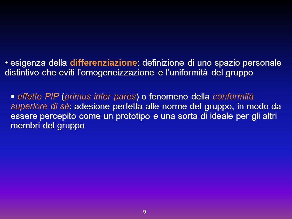 9 esigenza della differenziazione: definizione di uno spazio personale distintivo che eviti l'omogeneizzazione e l'uniformità del gruppo  effetto PIP