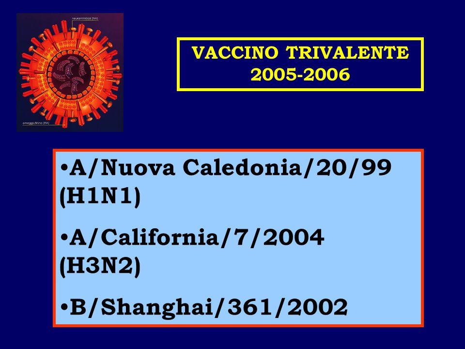 VACCINO TRIVALENTE 2005-2006 A/Nuova Caledonia/20/99 (H1N1) A/California/7/2004 (H3N2) B/Shanghai/361/2002