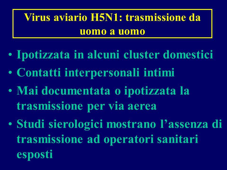 Ipotizzata in alcuni cluster domestici Contatti interpersonali intimi Mai documentata o ipotizzata la trasmissione per via aerea Studi sierologici mos