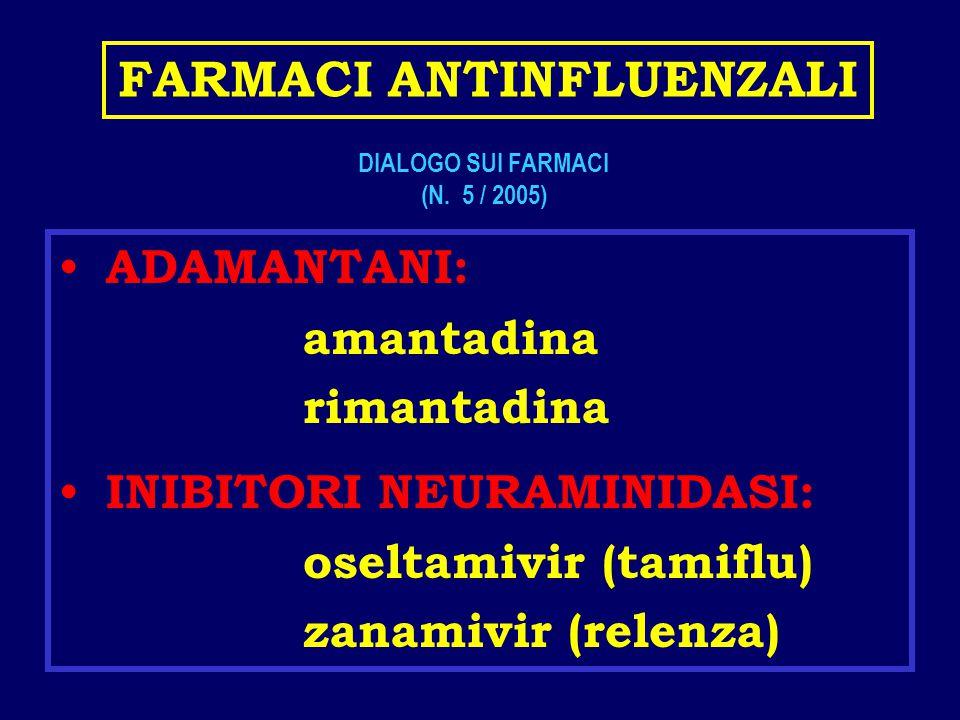 FARMACI ANTINFLUENZALI ADAMANTANI: amantadina rimantadina INIBITORI NEURAMINIDASI: oseltamivir (tamiflu) zanamivir (relenza) DIALOGO SUI FARMACI (N. 5