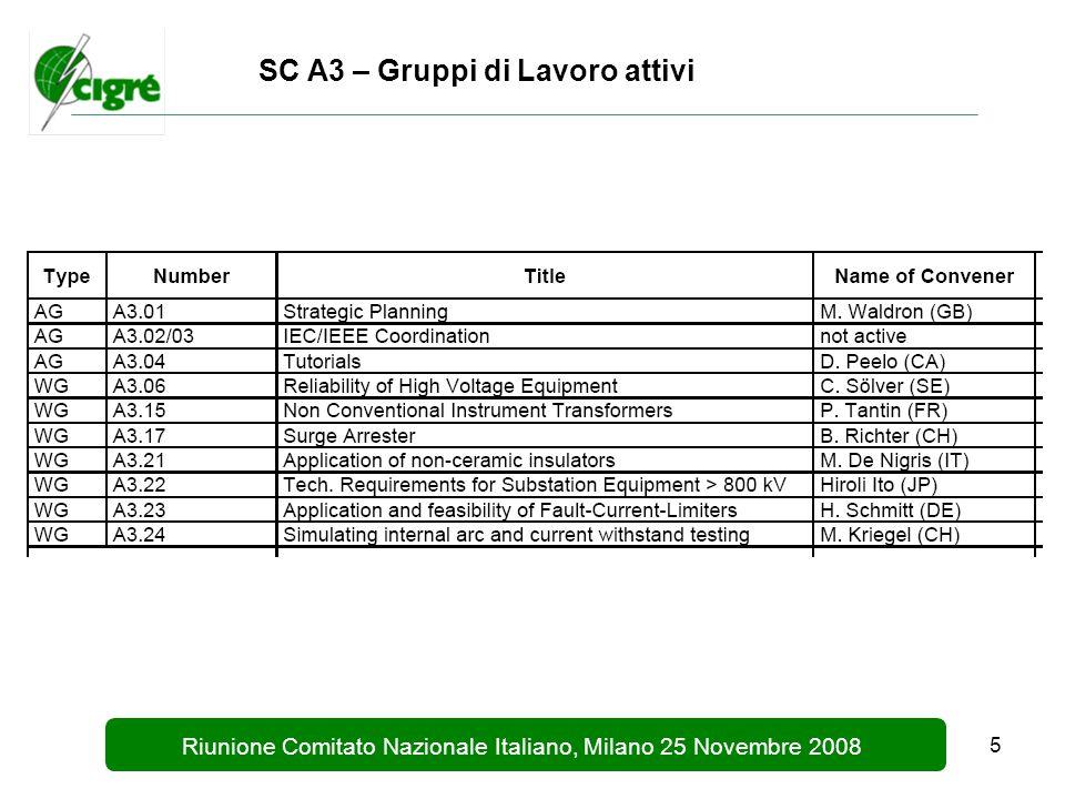 5 Riunione Comitato Nazionale Italiano, Milano 25 Novembre 2008 SC A3 – Gruppi di Lavoro attivi
