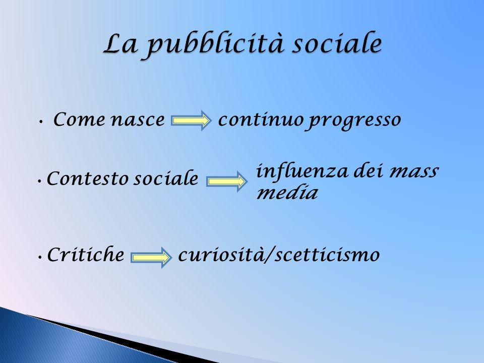 Come nasce continuo progresso Contesto sociale Critiche curiosità/scetticismo influenza dei mass media