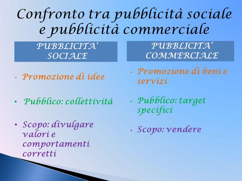 PUBBLICITA' SOCIALE PUBBLICITA' COMMERCIALE Promozione di idee Promozione di beni e servizi Pubblico: target specifici Scopo: vendere Pubblico: collettività Scopo: divulgare valori e comportamenti corretti