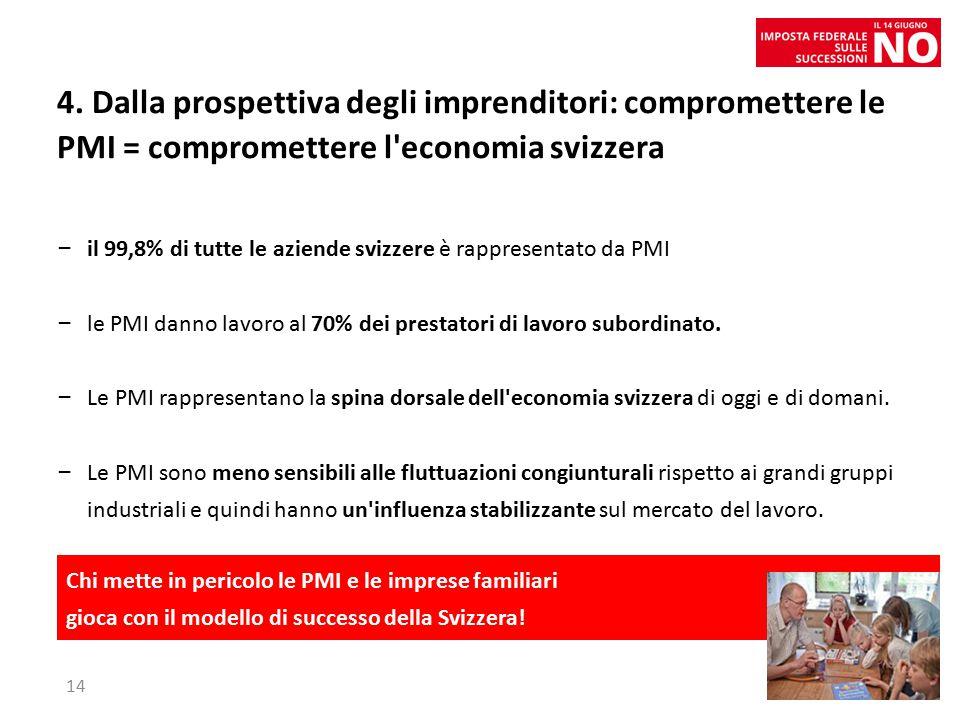 4. Dalla prospettiva degli imprenditori: compromettere le PMI = compromettere l'economia svizzera – il 99,8% di tutte le aziende svizzere è rappresent