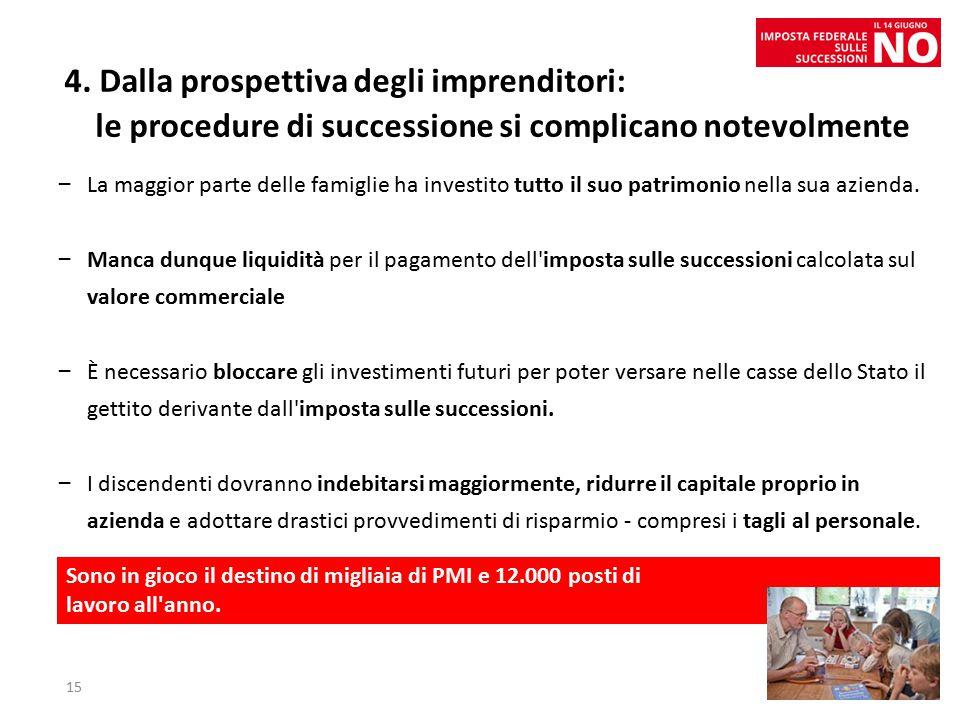 4. Dalla prospettiva degli imprenditori: le procedure di successione si complicano notevolmente – La maggior parte delle famiglie ha investito tutto i