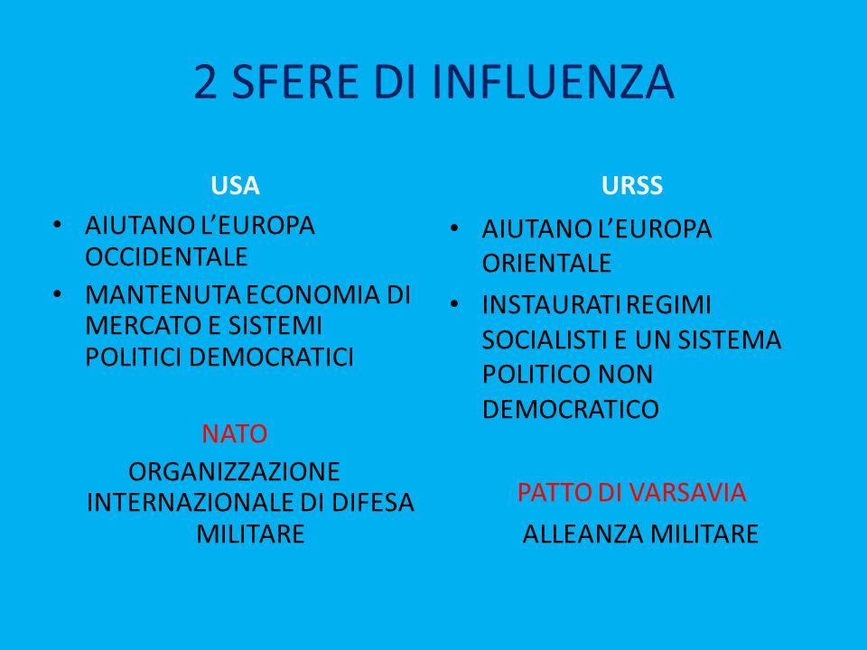 2 SFERE DI INFLUENZA USA AIUTANO L'EUROPA OCCIDENTALE MANTENUTA ECONOMIA DI MERCATO E SISTEMI POLITICI DEMOCRATICI NATO ORGANIZZAZIONE INTERNAZIONALE DI DIFESA MILITARE URSS AIUTANO L'EUROPA ORIENTALE INSTAURATI REGIMI SOCIALISTI E UN SISTEMA POLITICO NON DEMOCRATICO PATTO DI VARSAVIA ALLEANZA MILITARE