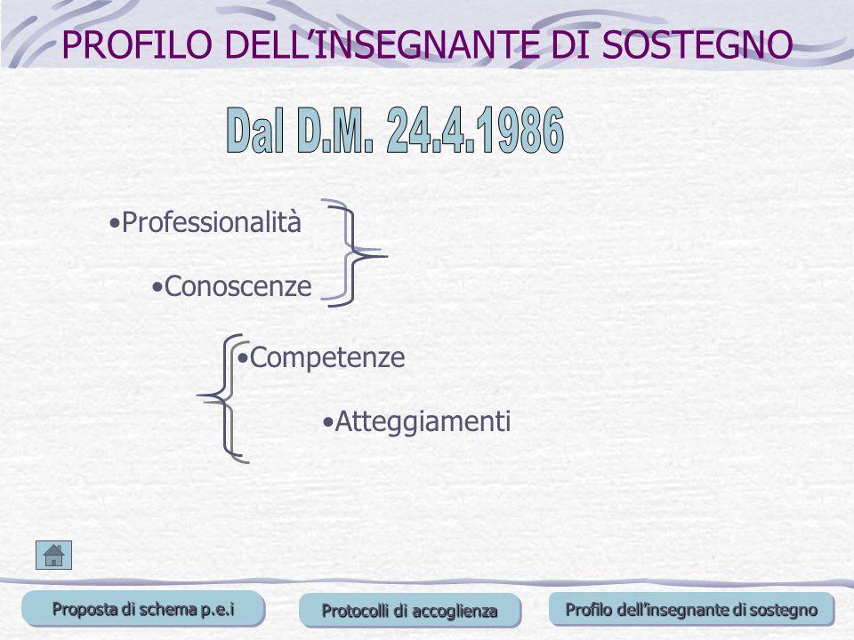 Professionalità Conoscenze Competenze Atteggiamenti PROFILO DELL'INSEGNANTE DI SOSTEGNO Protocolli di accoglienza Protocolli di accoglienza Protocolli
