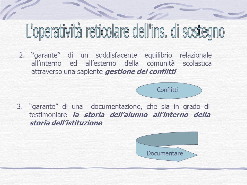 """2.""""garante"""" di un soddisfacente equilibrio relazionale all'interno ed all'esterno della comunità scolastica attraverso una sapiente gestione dei confl"""