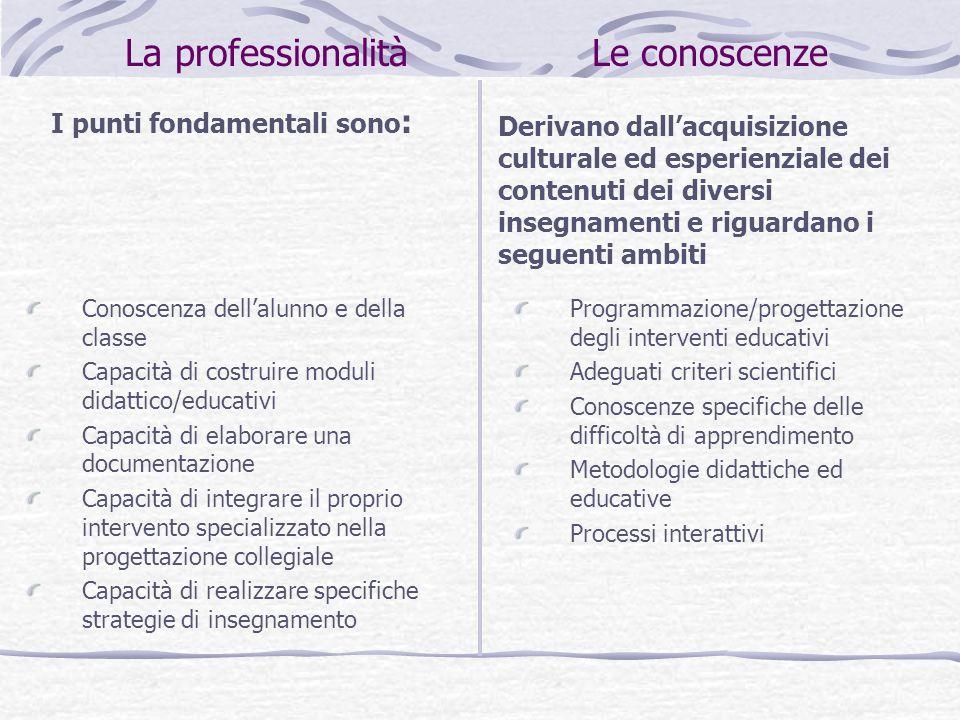 Le competenze Gli atteggiamenti Riguardano: La formazione dell'insegnante specializzato sotto il profilo delle capacità relazionali e l'abilità di intervenire su situazioni soggette a continuo cambiamento.
