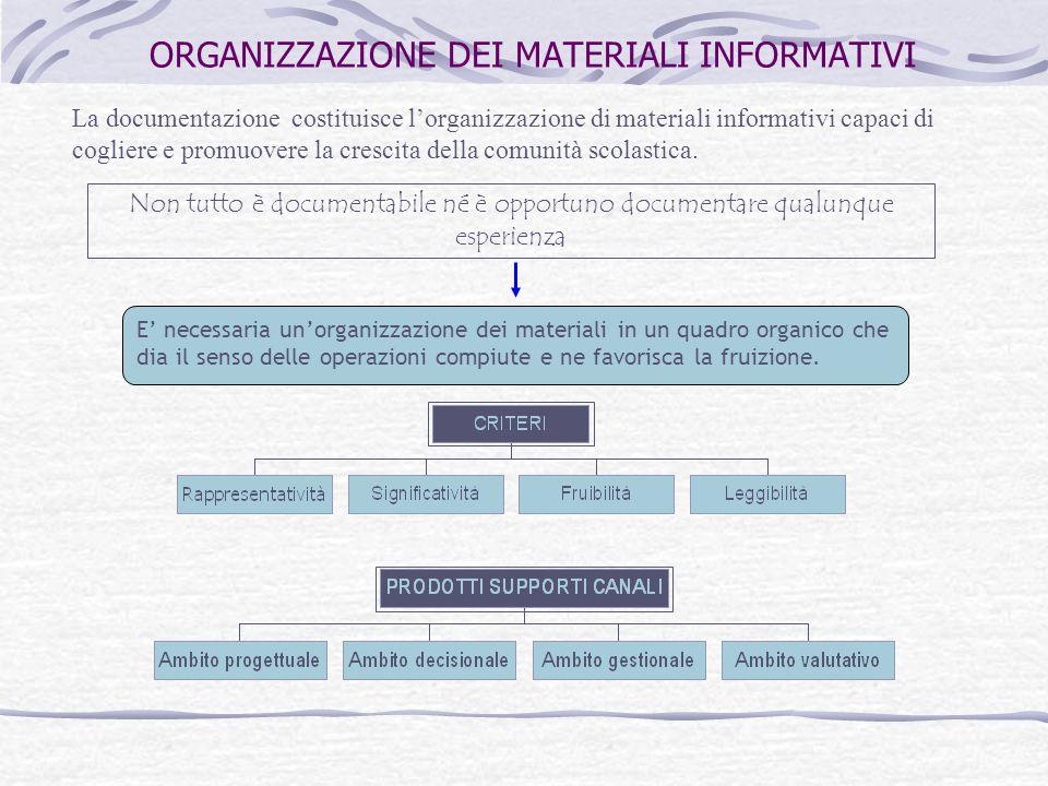 ORGANIZZAZIONE DEI MATERIALI INFORMATIVI La documentazione costituisce l'organizzazione di materiali informativi capaci di cogliere e promuovere la cr