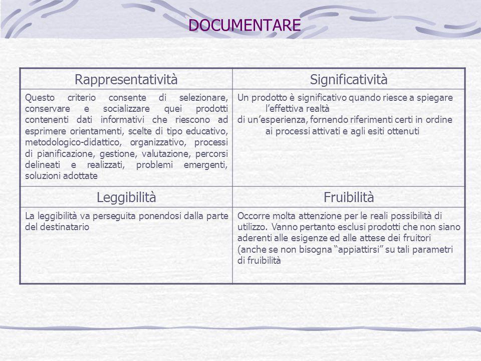 RappresentativitàSignificatività Questo criterio consente di selezionare, conservare e socializzare quei prodotti contenenti dati informativi che ries