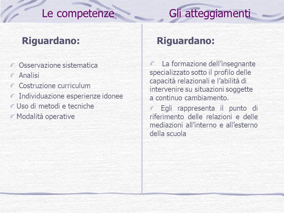 Le competenze Gli atteggiamenti Riguardano: La formazione dell'insegnante specializzato sotto il profilo delle capacità relazionali e l'abilità di int