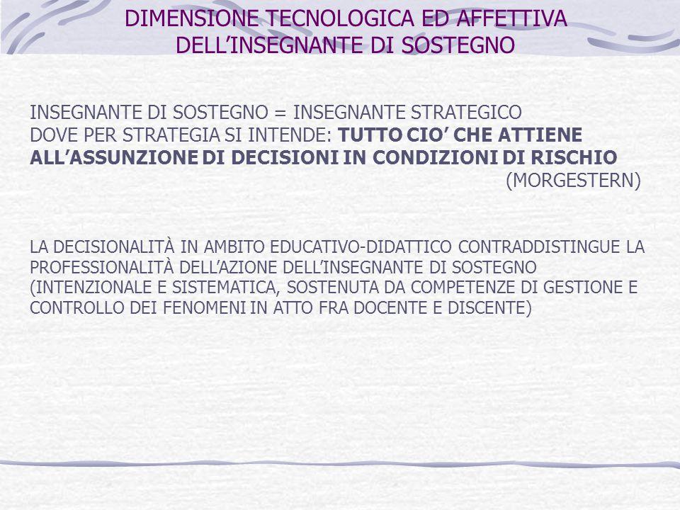 Ci consente di connotare questa figura quale : 1. Stratega della qualità dell'integrazione, perché deve a) Darsi una filosofia scolastica integrativa.